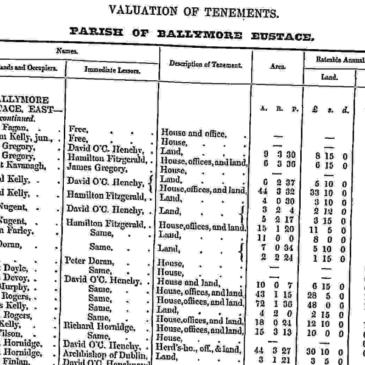 Census Substitutes